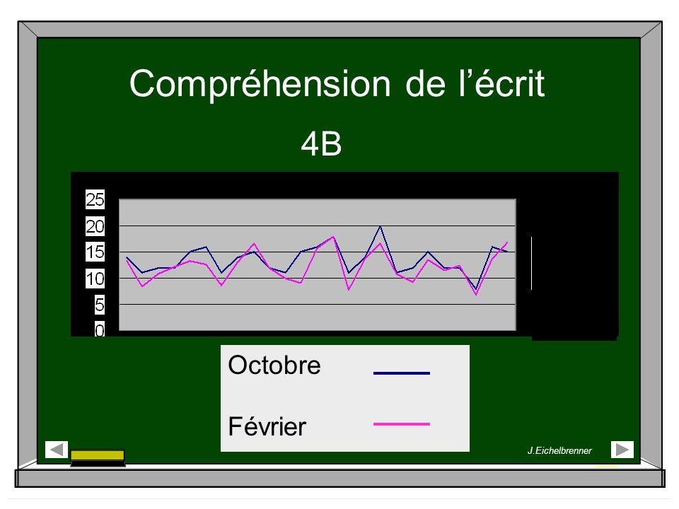 Compréhension de lécrit 4B Octobre Février J.Eichelbrenner