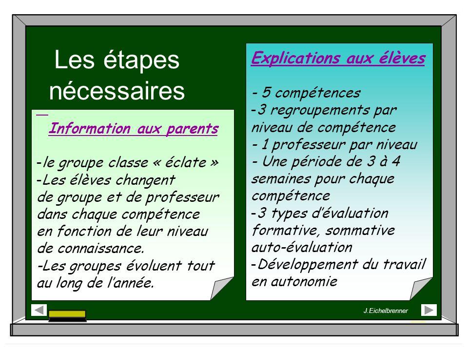 Les étapes nécessaires Information aux parents -le groupe classe « éclate » -Les élèves changent de groupe et de professeur dans chaque compétence en