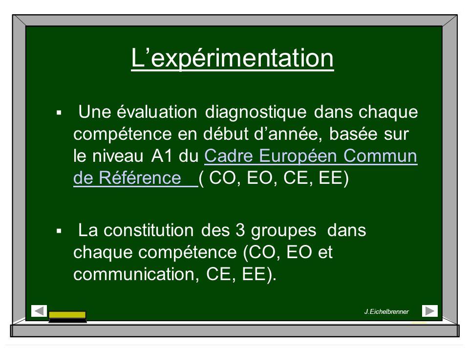 Lexpérimentation Une évaluation diagnostique dans chaque compétence en début dannée, basée sur le niveau A1 du Cadre Européen Commun de Référence ( CO
