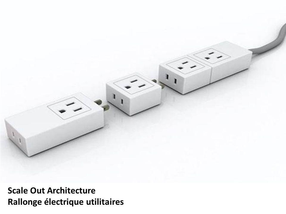 Scale Out Architecture Rallonge électrique utilitaires