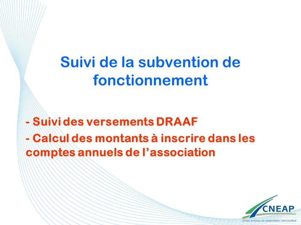 - Suivi des versements DRAAF - Calcul des montants à inscrire dans les comptes annuels de lassociation Suivi de la subvention de fonctionnement