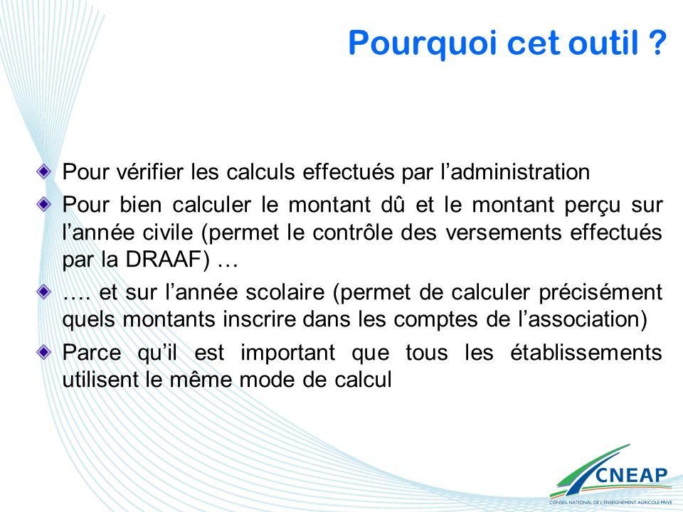 Principes de base Le tableau Excel utilisé par les établissements comprend : Une feuille mode demploi Une feuille de calcul La feuille de calcul est verrouillée, pour protéger les formules de calcul Il ne faut ni ajouter ni supprimer de ligne, ni de colonne