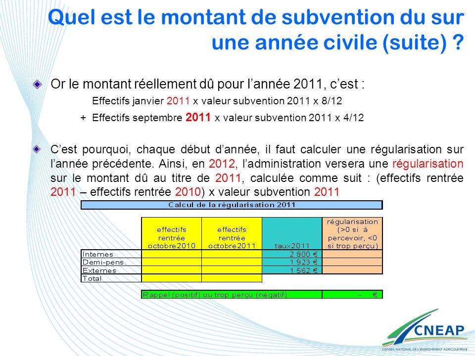 Quel est le montant de subvention du sur une année civile (suite) ? Or le montant réellement dû pour lannée 2011, cest : Effectifs janvier 2011 x vale