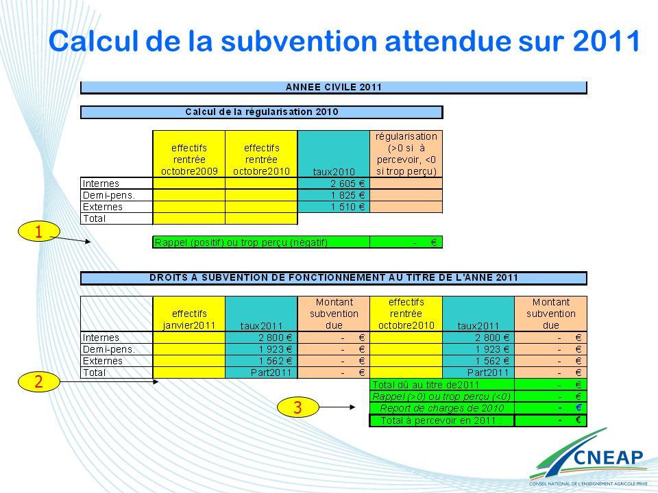Calcul de la subvention attendue sur 2011 1 2 3