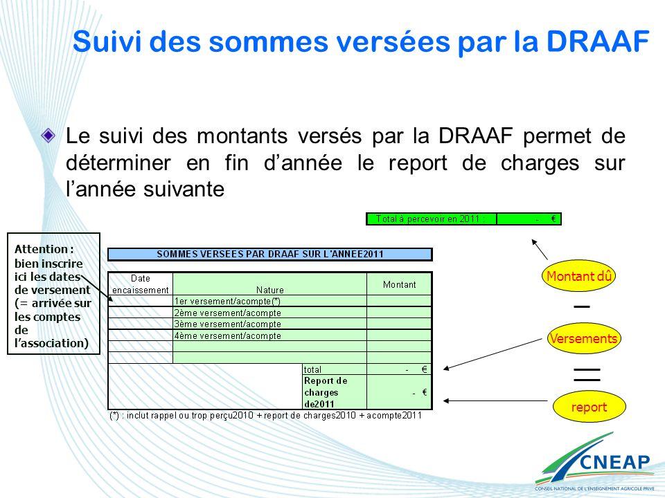 Suivi des sommes versées par la DRAAF Le suivi des montants versés par la DRAAF permet de déterminer en fin dannée le report de charges sur lannée sui