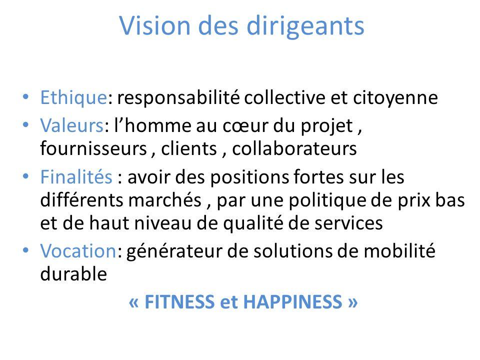 Vision des dirigeants Ethique: responsabilité collective et citoyenne Valeurs: lhomme au cœur du projet, fournisseurs, clients, collaborateurs Finalit