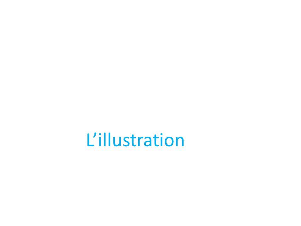 Lillustration