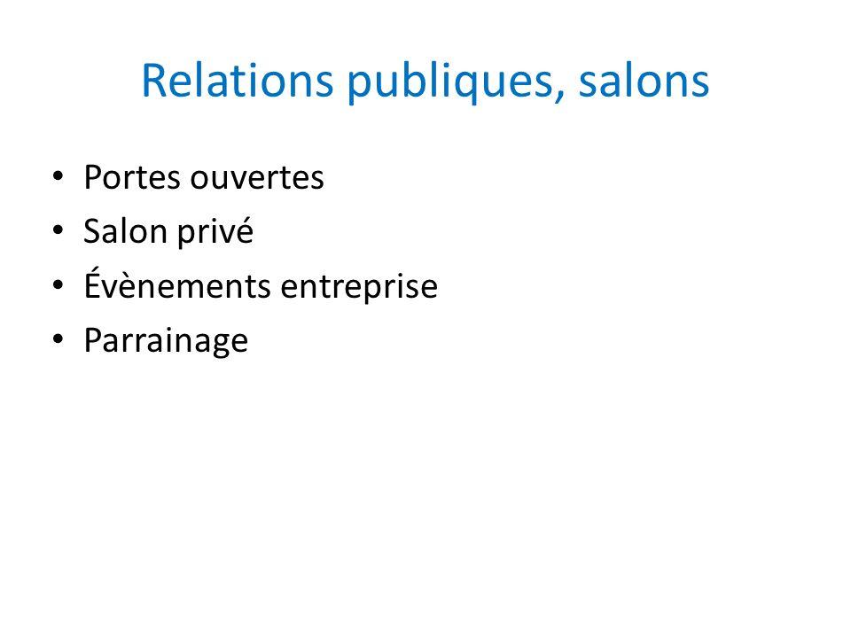Relations publiques, salons Portes ouvertes Salon privé Évènements entreprise Parrainage