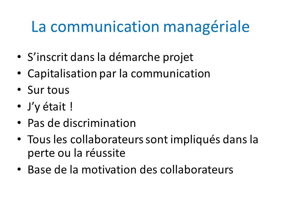 La communication managériale Sinscrit dans la démarche projet Capitalisation par la communication Sur tous Jy était ! Pas de discrimination Tous les c