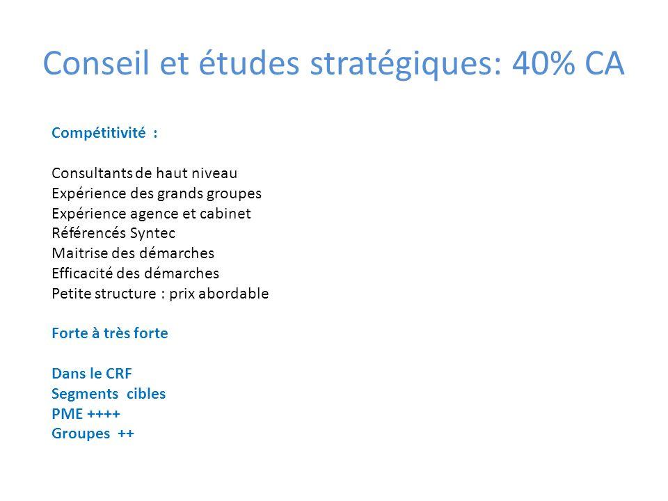 Conseil et études stratégiques: 40% CA Compétitivité : Consultants de haut niveau Expérience des grands groupes Expérience agence et cabinet Référencé