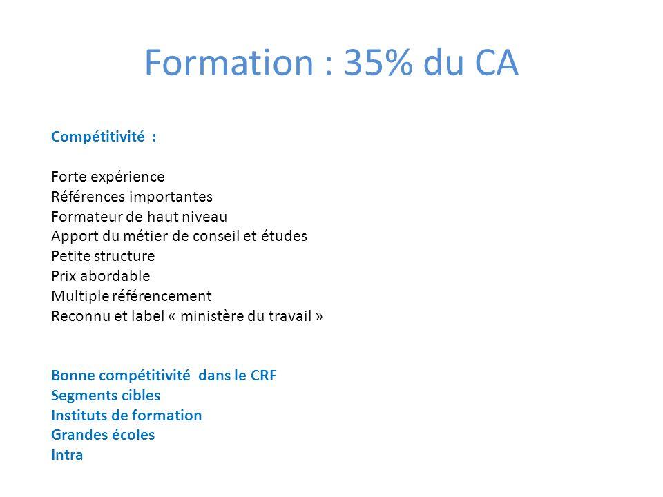 Formation : 35% du CA Compétitivité : Forte expérience Références importantes Formateur de haut niveau Apport du métier de conseil et études Petite st
