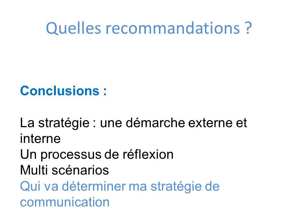 Quelles recommandations ? Conclusions : La stratégie : une démarche externe et interne Un processus de réflexion Multi scénarios Qui va déterminer ma
