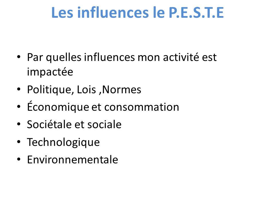 Les influences le P.E.S.T.E Par quelles influences mon activité est impactée Politique, Lois,Normes Économique et consommation Sociétale et sociale Te