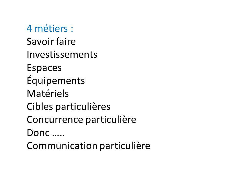 4 métiers : Savoir faire Investissements Espaces Équipements Matériels Cibles particulières Concurrence particulière Donc ….. Communication particuliè