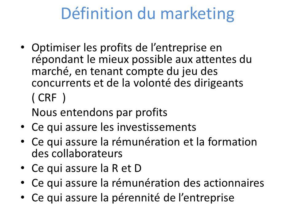 Définition du marketing Optimiser les profits de lentreprise en répondant le mieux possible aux attentes du marché, en tenant compte du jeu des concur