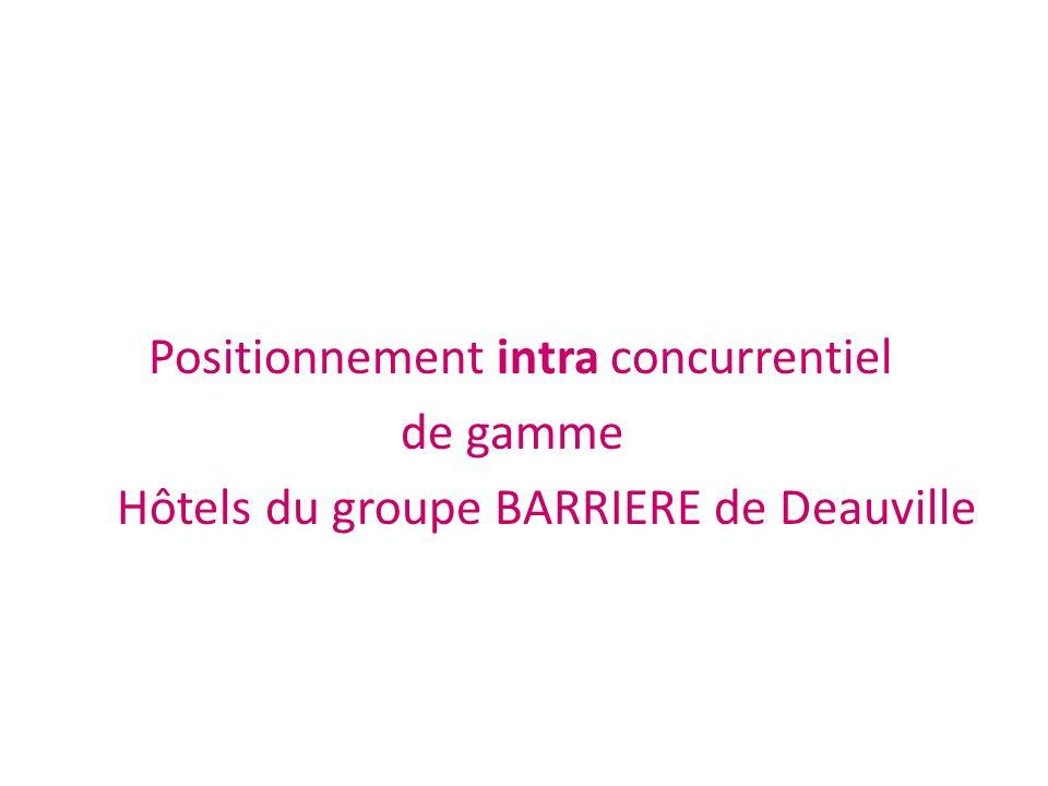 Positionnement intra concurrentiel de gamme Hôtels du groupe BARRIERE de Deauville