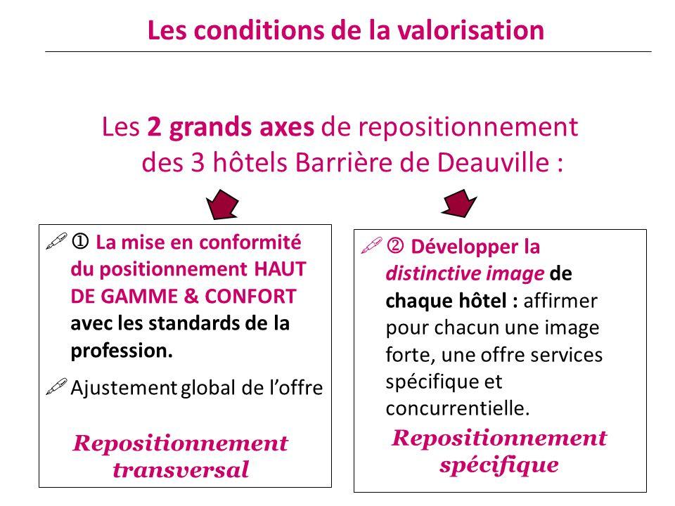 Les conditions de la valorisation Les 2 grands axes de repositionnement des 3 hôtels Barrière de Deauville : La mise en conformité du positionnement H