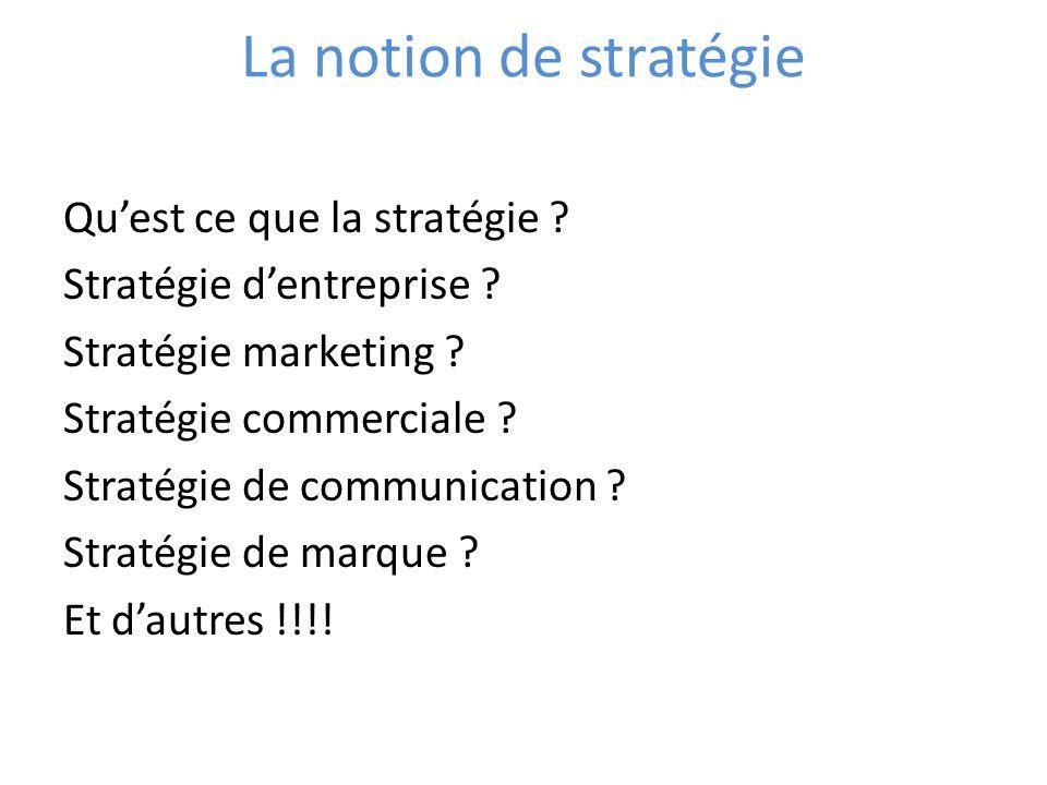 La notion de stratégie Quest ce que la stratégie ? Stratégie dentreprise ? Stratégie marketing ? Stratégie commerciale ? Stratégie de communication ?