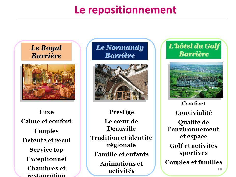 Le repositionnement 60 Le Normandy Barrière Le Royal Barrière L'hôtel du Golf Barrière Prestige Le cœur de Deauville Tradition et identité régionale F