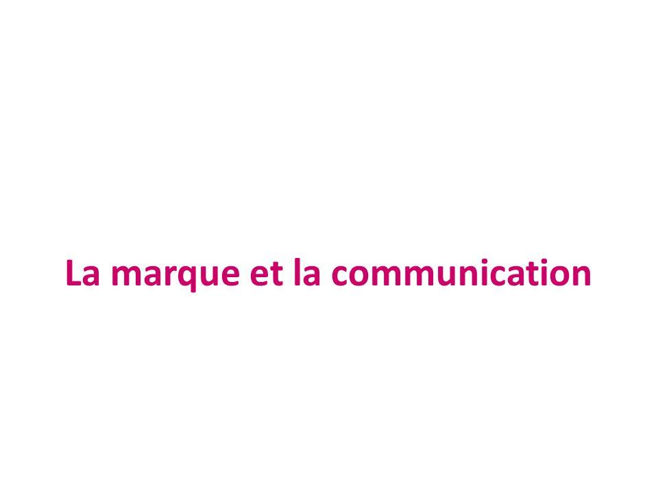 La marque et la communication