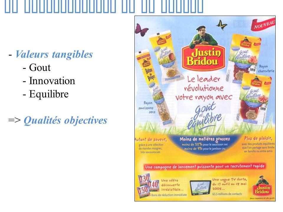 La communication de la marque - Valeurs tangibles - Gout - Innovation - Equilibre => Qualités objectives