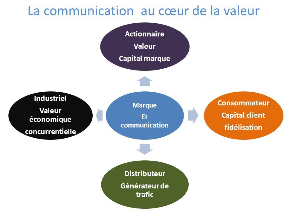 La communication au cœur de la valeur