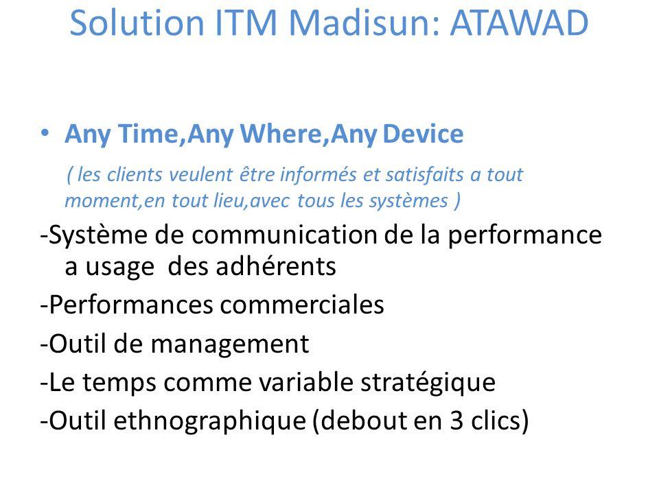 Solution ITM Madisun: ATAWAD Any Time,Any Where,Any Device ( les clients veulent être informés et satisfaits a tout moment,en tout lieu,avec tous les