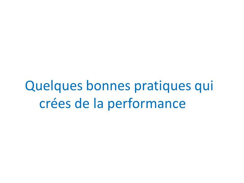 Quelques bonnes pratiques qui crées de la performance