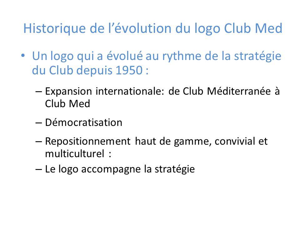 Historique de lévolution du logo Club Med Un logo qui a évolué au rythme de la stratégie du Club depuis 1950 : – Expansion internationale: de Club Méd