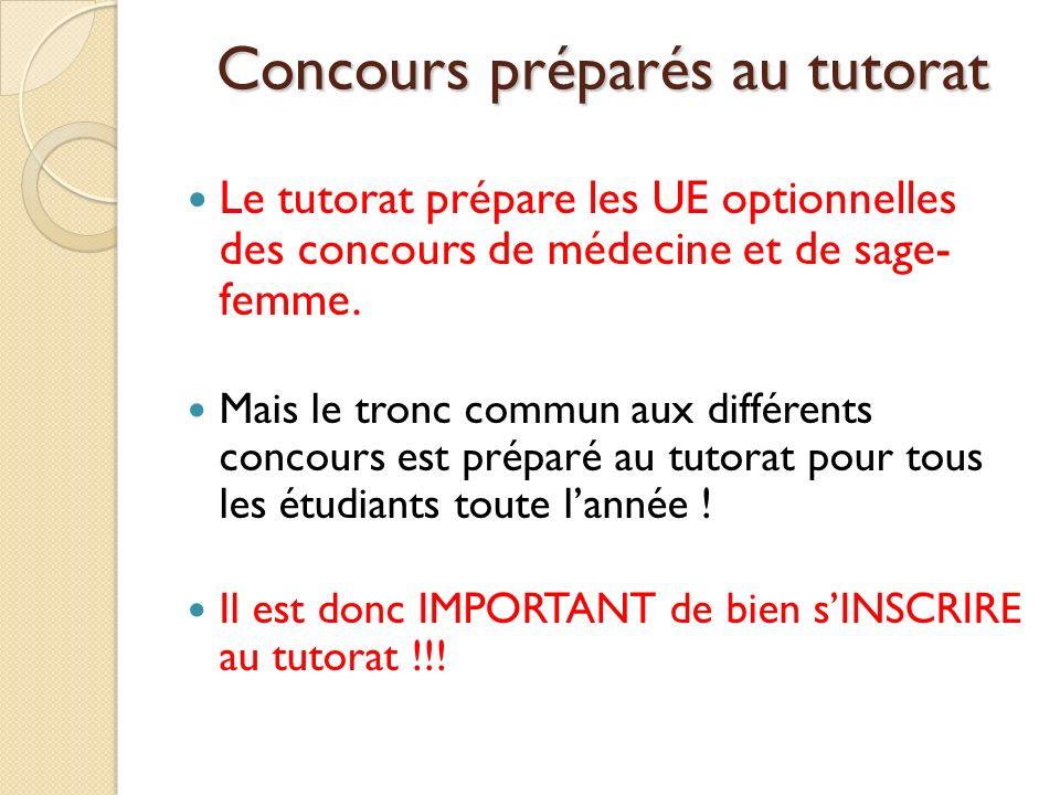 Concours préparés au tutorat Le tutorat prépare les UE optionnelles des concours de médecine et de sage- femme.