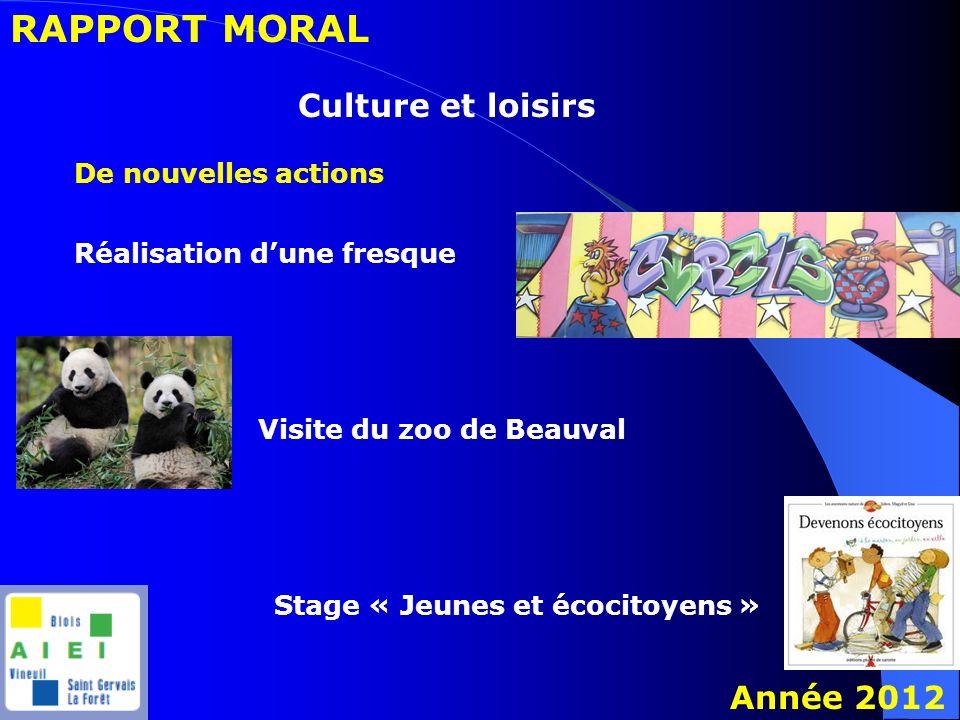 RAPPORT MORAL Année 2012 Culture et loisirs De nouvelles actions Réalisation dune fresque Visite du zoo de Beauval Stage « Jeunes et écocitoyens »