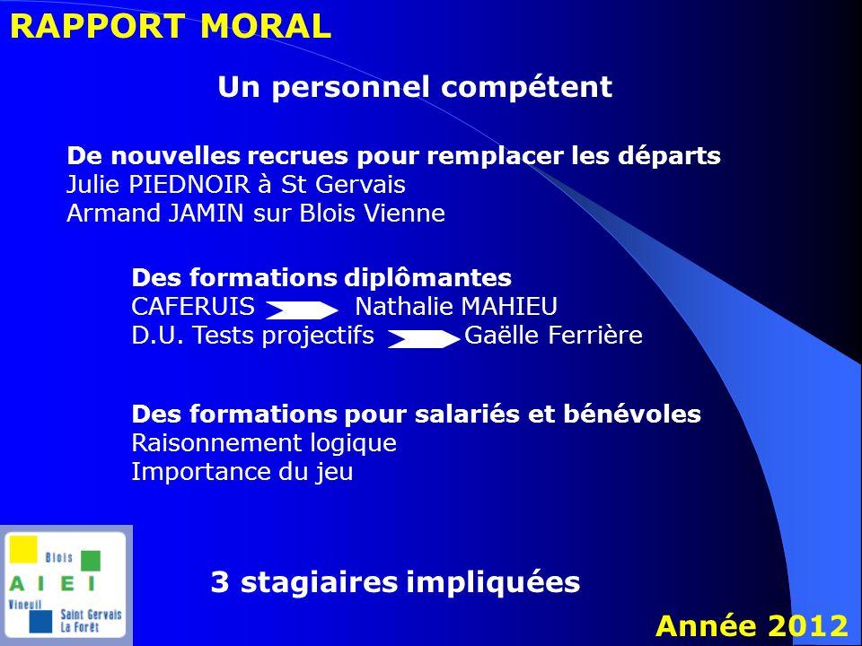 RAPPORT MORAL Année 2012 Un personnel compétent De nouvelles recrues pour remplacer les départs Julie PIEDNOIR à St Gervais Armand JAMIN sur Blois Vie