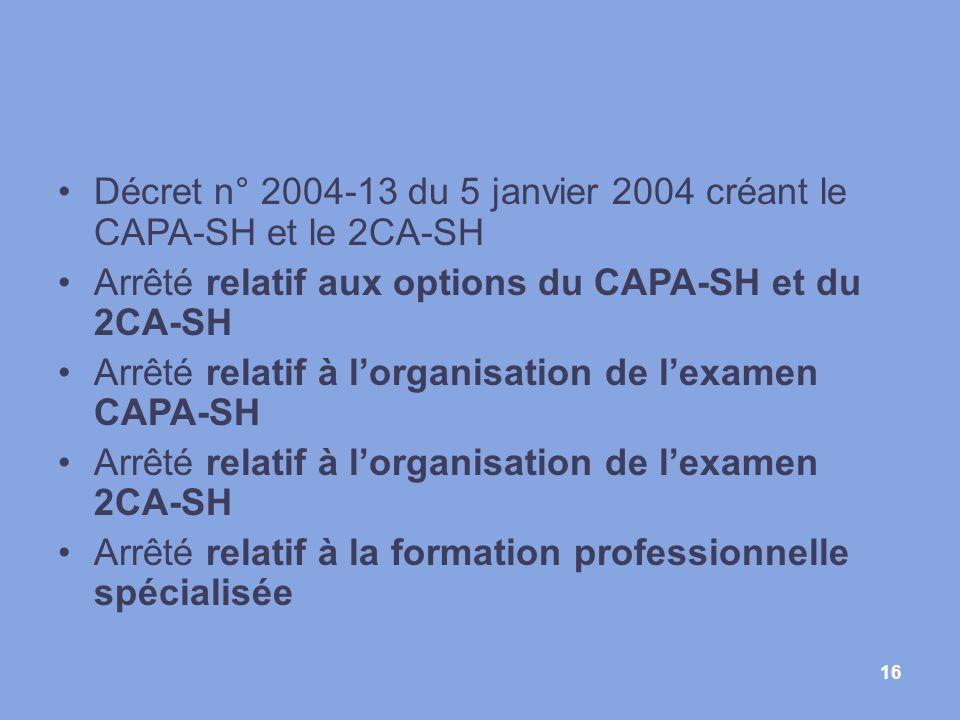 16 Décret n° 2004-13 du 5 janvier 2004 créant le CAPA-SH et le 2CA-SH Arrêté relatif aux options du CAPA-SH et du 2CA-SH Arrêté relatif à lorganisatio