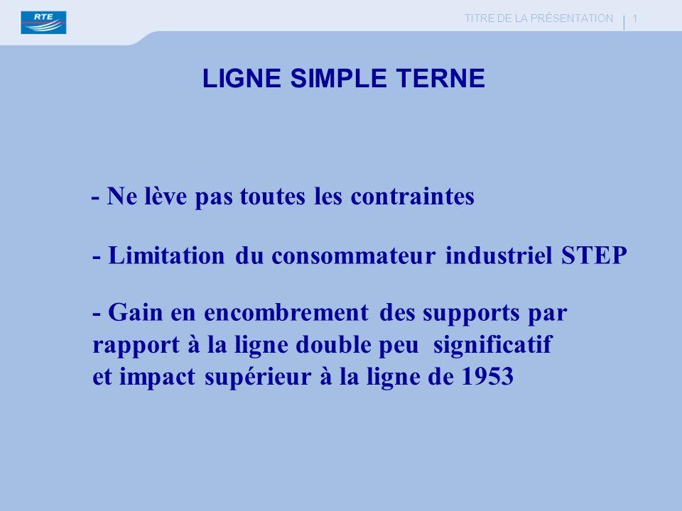 TITRE DE LA PRÉSENTATION 1 LIGNE SIMPLE TERNE - Ne lève pas toutes les contraintes - Limitation du consommateur industriel STEP - Gain en encombrement
