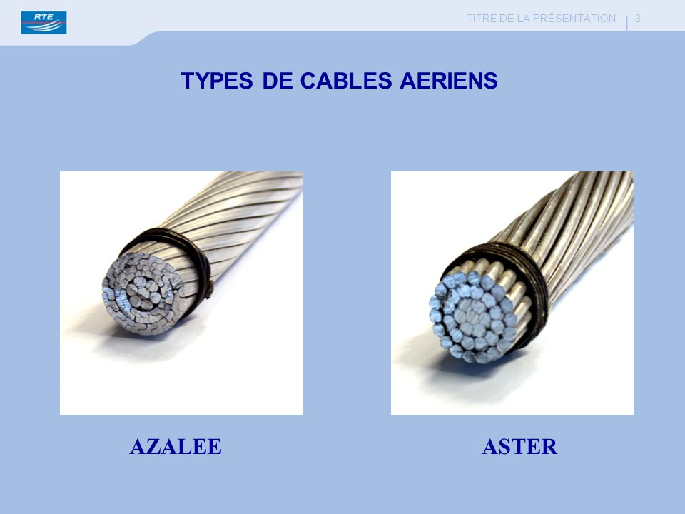 TITRE DE LA PRÉSENTATION 3 TYPES DE CABLES AERIENS AZALEE ASTER