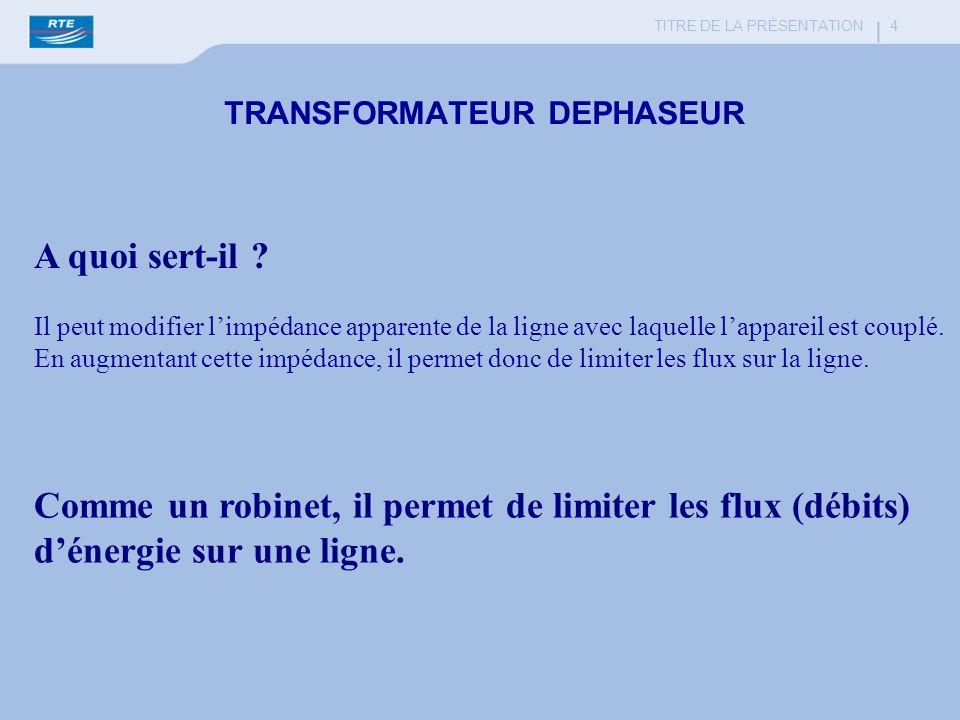 TITRE DE LA PRÉSENTATION 4 TRANSFORMATEUR DEPHASEUR A quoi sert-il ? Il peut modifier limpédance apparente de la ligne avec laquelle lappareil est cou