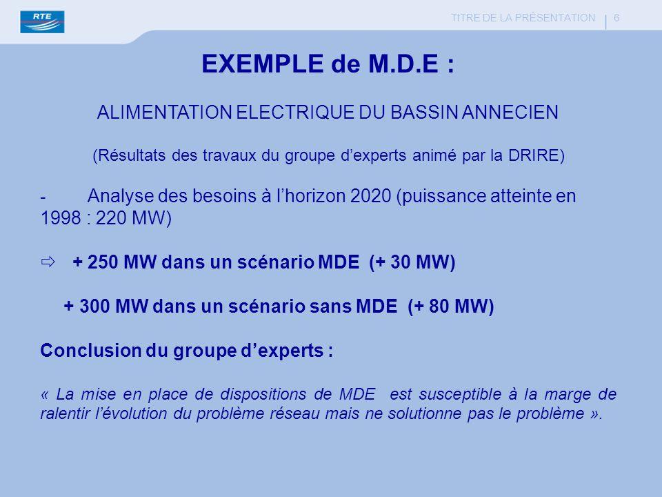 TITRE DE LA PRÉSENTATION 6 EXEMPLE de M.D.E : ALIMENTATION ELECTRIQUE DU BASSIN ANNECIEN (Résultats des travaux du groupe dexperts animé par la DRIRE)