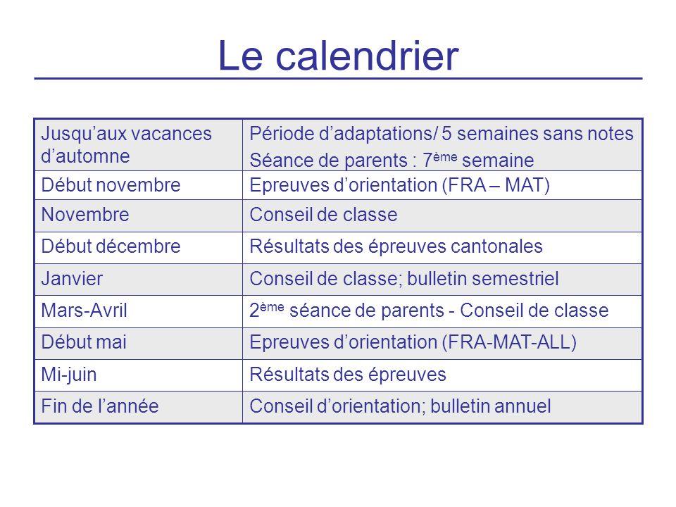 Le calendrier Résultats des épreuves cantonalesDébut décembre Résultats des épreuvesMi-juin Epreuves dorientation (FRA-MAT-ALL)Début mai Conseil dorie