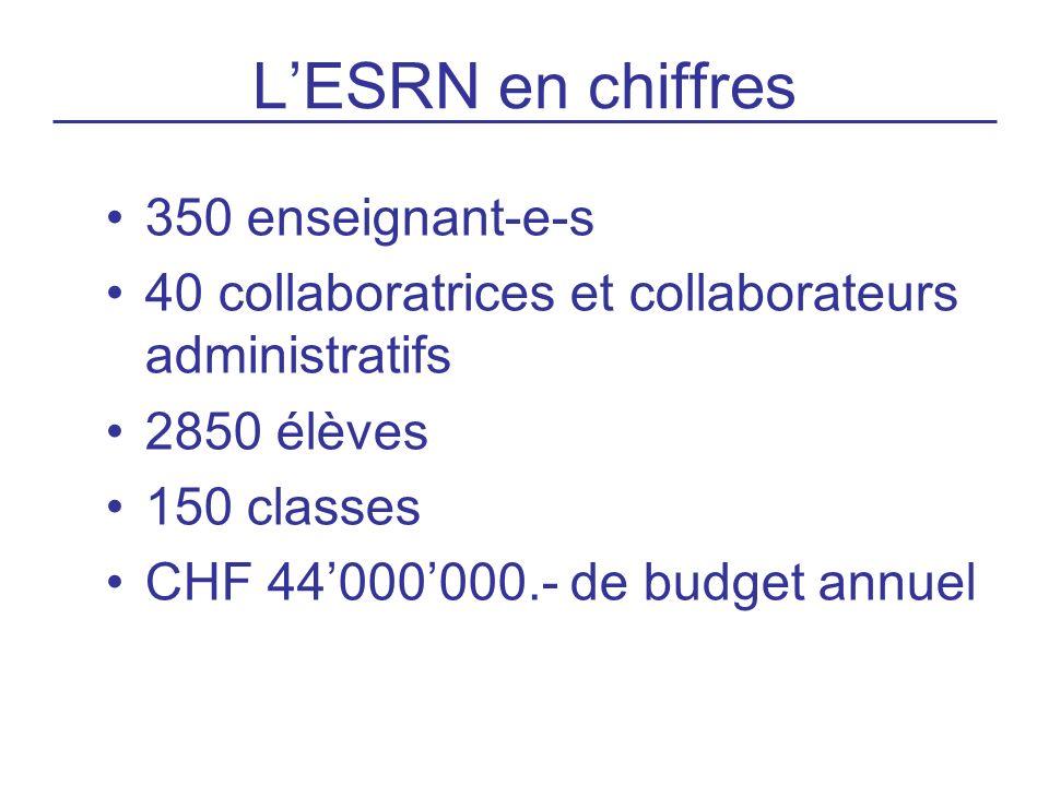 LESRN en chiffres 350 enseignant-e-s 40 collaboratrices et collaborateurs administratifs 2850 élèves 150 classes CHF 44000000.- de budget annuel