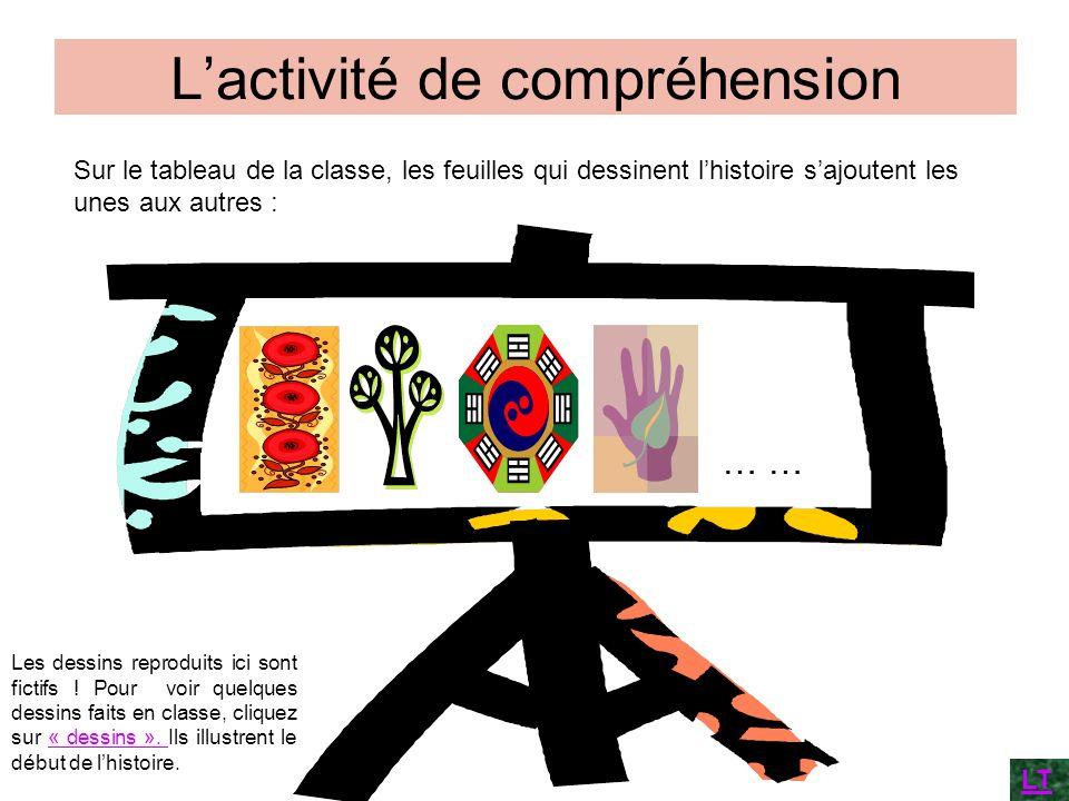 Lactivité de compréhension Sur le tableau de la classe, les feuilles qui dessinent lhistoire sajoutent les unes aux autres : … Les dessins reproduits