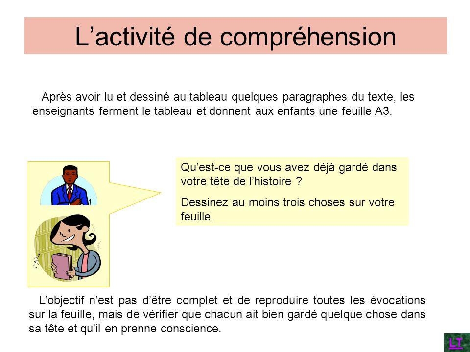 Lactivité de compréhension Après avoir lu et dessiné au tableau quelques paragraphes du texte, les enseignants ferment le tableau et donnent aux enfan