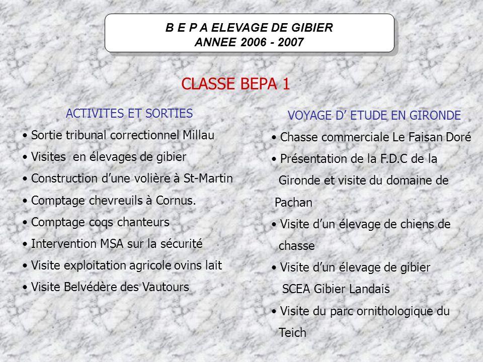 B E P A ELEVAGE DE GIBIER ANNEE 2006 - 2007 CLASSE BEPA 1 ACTIVITES ET SORTIES Sortie tribunal correctionnel Millau Visites en élevages de gibier Cons