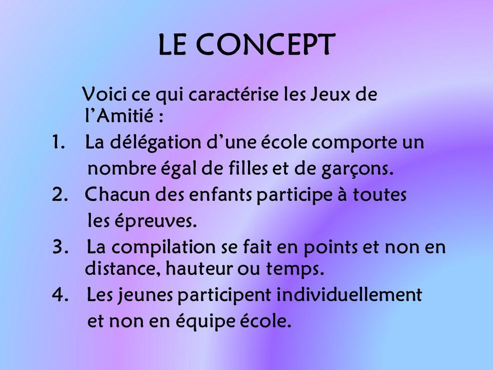 LE CONCEPT Voici ce qui caractérise les Jeux de lAmitié : 1.La délégation dune école comporte un nombre égal de filles et de garçons.