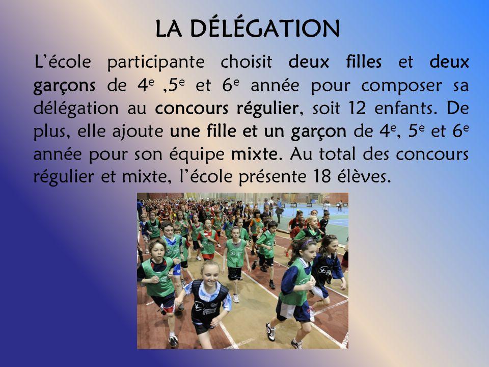 LA DÉLÉGATION Lécole participante choisit deux filles et deux garçons de 4 e,5 e et 6 e année pour composer sa délégation au concours régulier, soit 12 enfants.