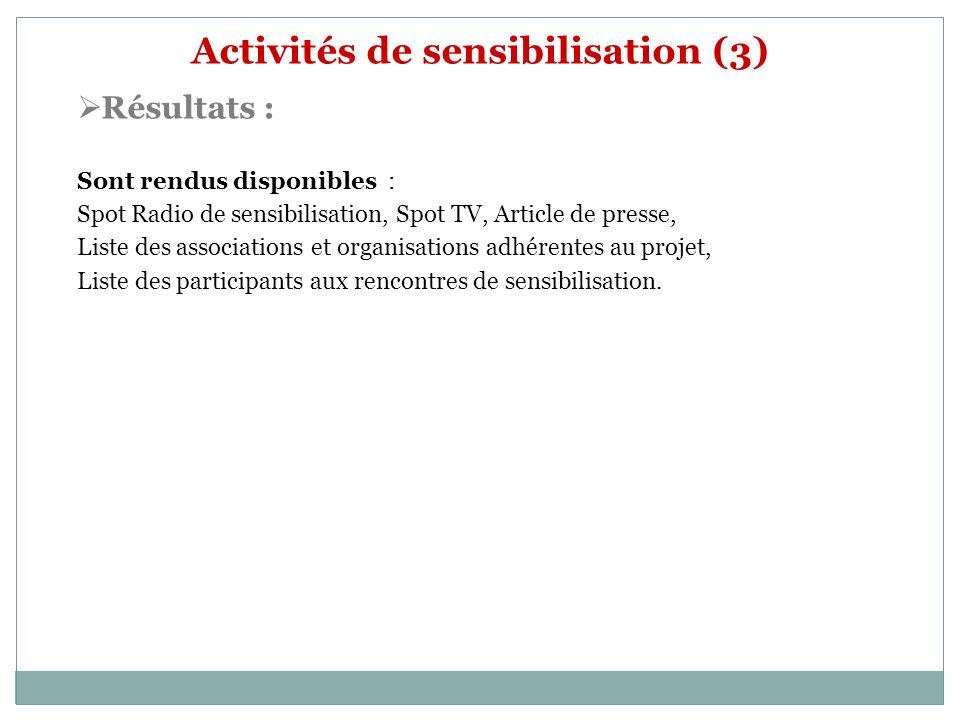 Activités de sensibilisation (3) Résultats : Sont rendus disponibles : Spot Radio de sensibilisation, Spot TV, Article de presse, Liste des associatio