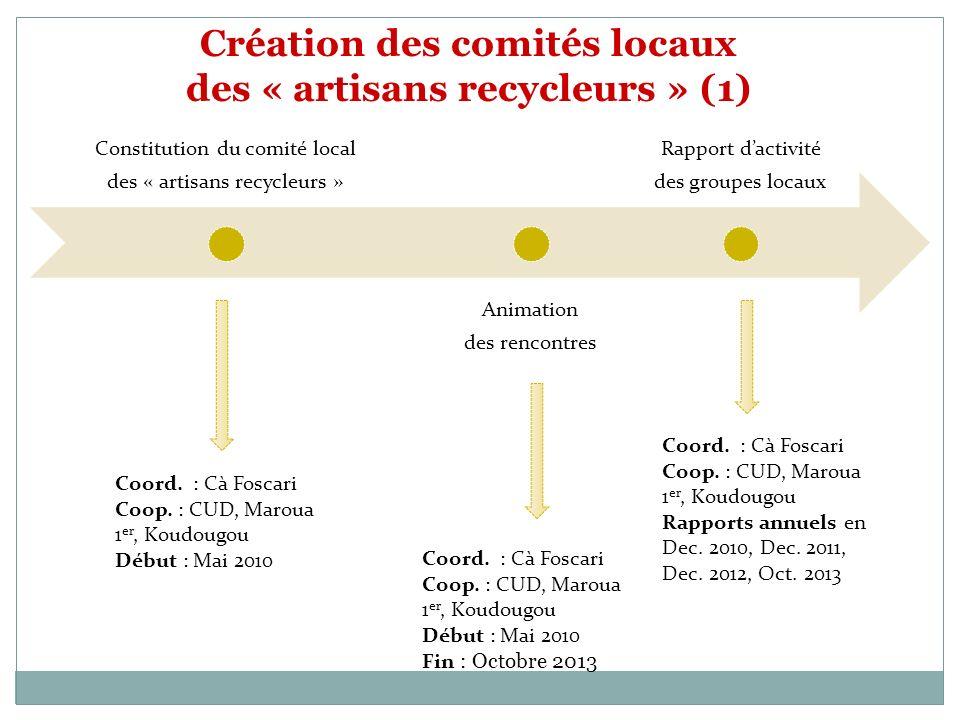 Constitution du comité local des « artisans recycleurs » Animation des rencontres Rapport dactivité des groupes locaux Coord. : Cà Foscari Coop. : CUD
