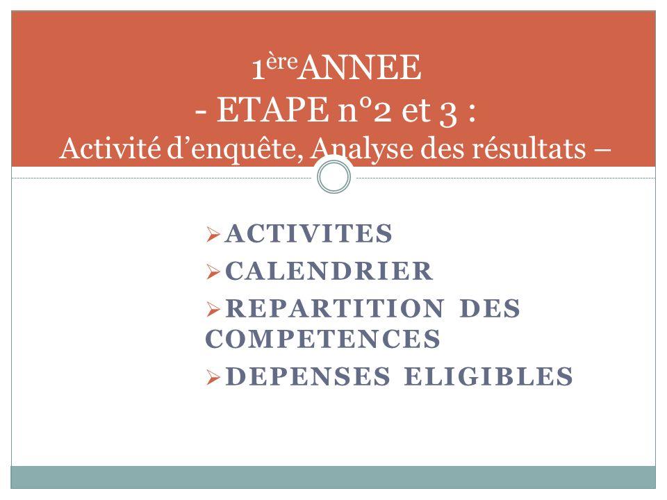 ACTIVITES CALENDRIER REPARTITION DES COMPETENCES DEPENSES ELIGIBLES 1 ère ANNEE - ETAPE n°2 et 3 : Activité denquête, Analyse des résultats –