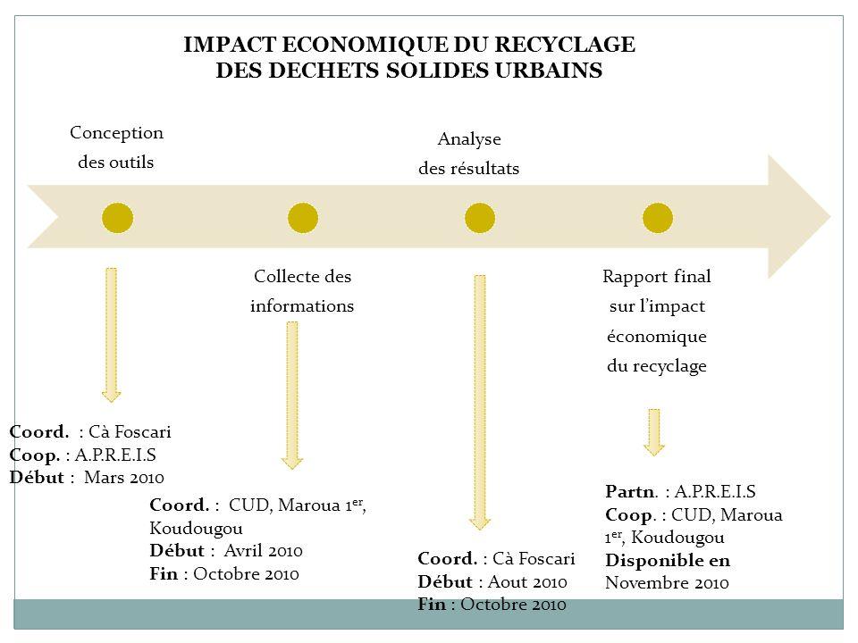 Conception des outils Collecte des informations Analyse des résultats Rapport final sur limpact économique du recyclage Coord. : Cà Foscari Coop. : A.