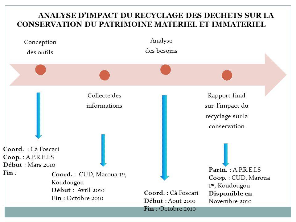 Conception des outils Collecte des informations Analyse des besoins Rapport final sur limpact du recyclage sur la conservation Coord. : Cà Foscari Coo