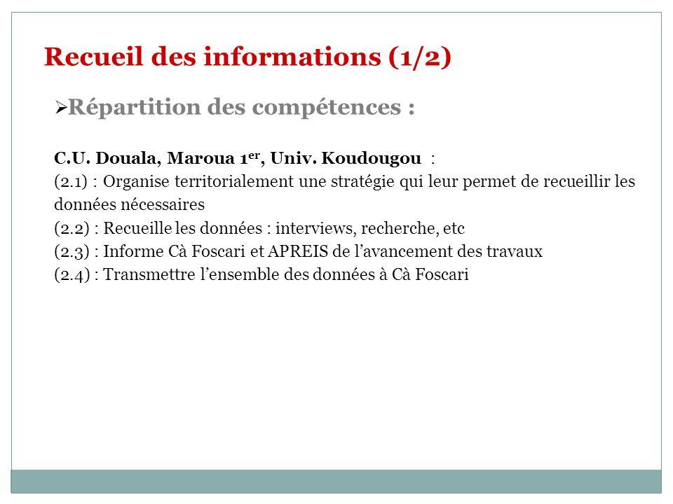Recueil des informations (1/2) Répartition des compétences : C.U. Douala, Maroua 1 er, Univ. Koudougou : (2.1) : Organise territorialement une stratég